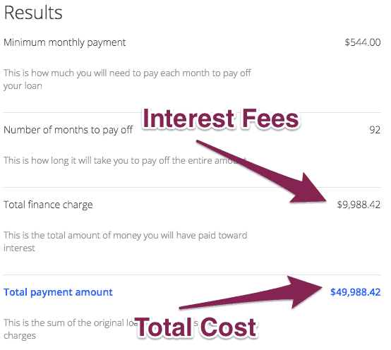 student loan refinancing example with extra 100 payment