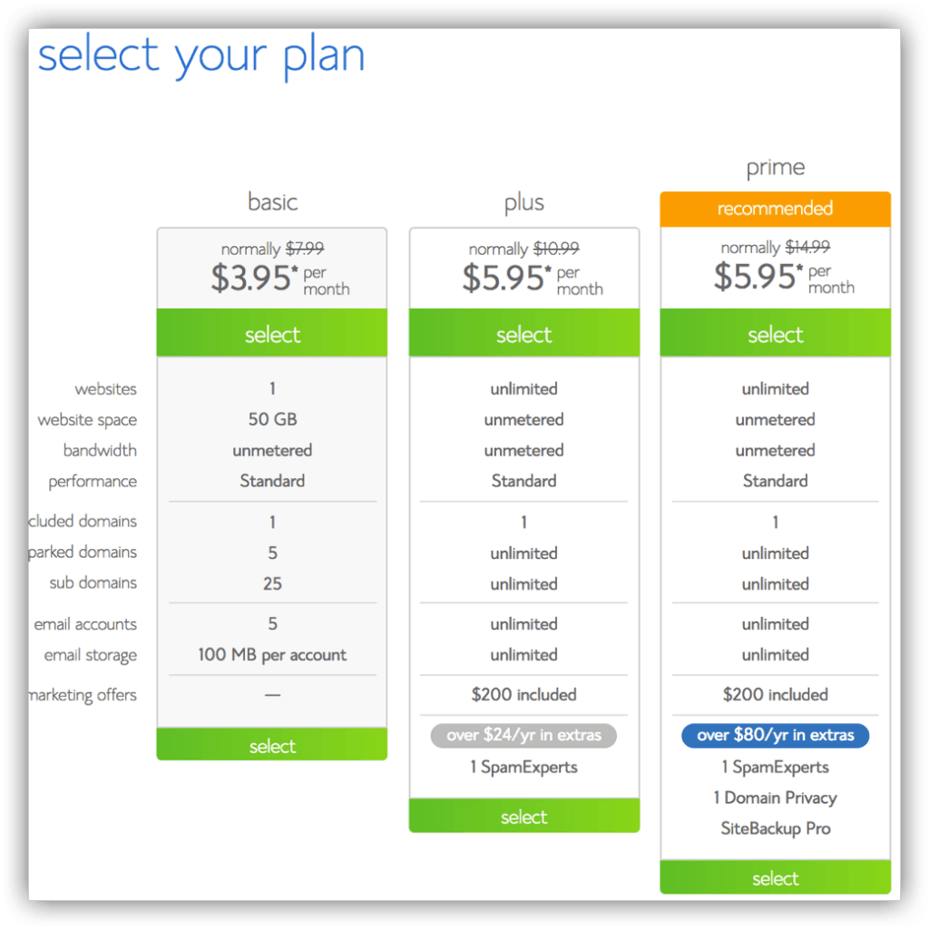 bluehost blog choose your plan