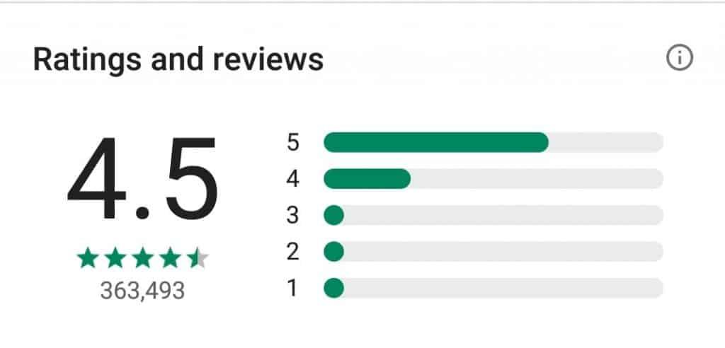 Ibotta Referral Code: SBHIWHB For $10 Sign Up Bonus + App Review